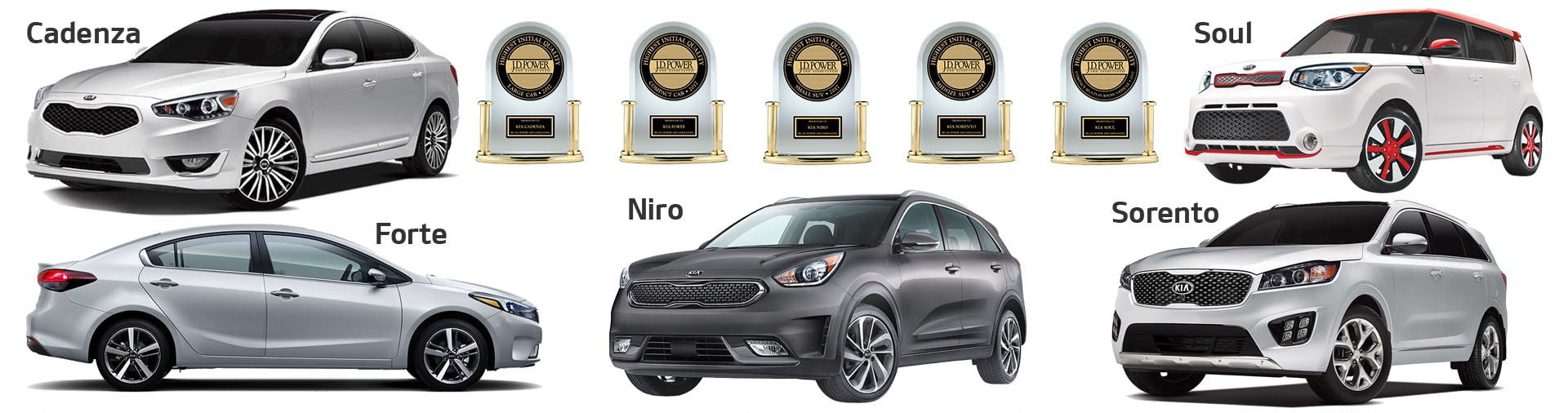Kia's J.D. Power 2017 U.S. Initial Quality Study Winners